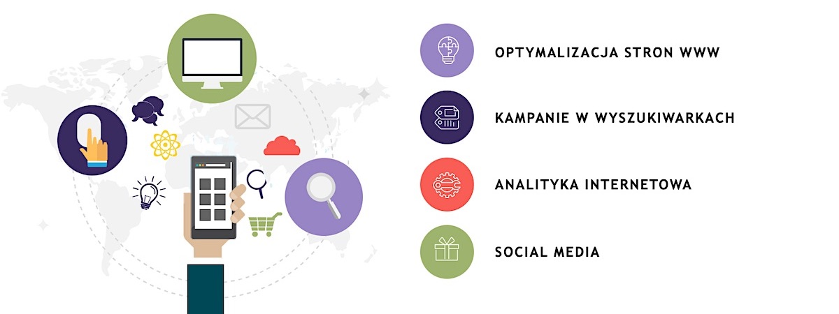 Kompleksowy kurs marketingu internetowego