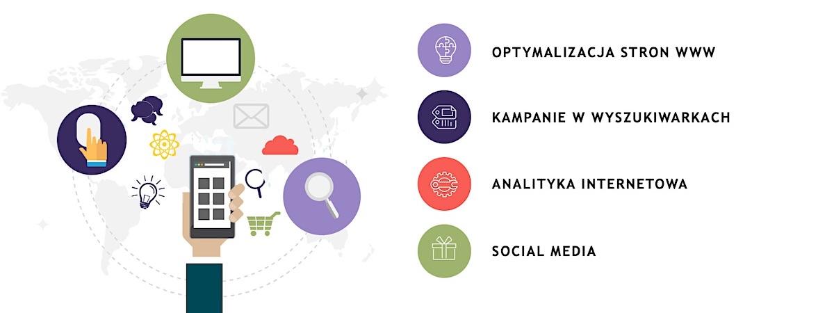 Kompleksowy kurs marketingu internetowego