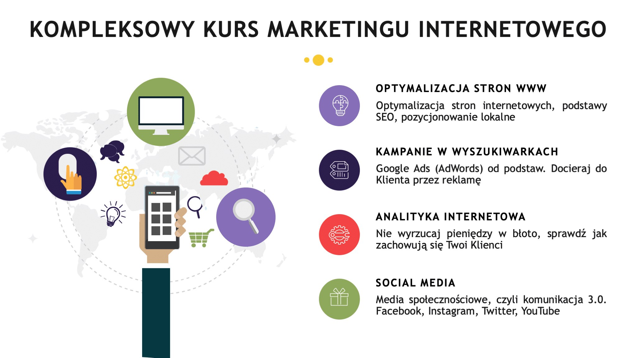 kurs marketingu internetowego