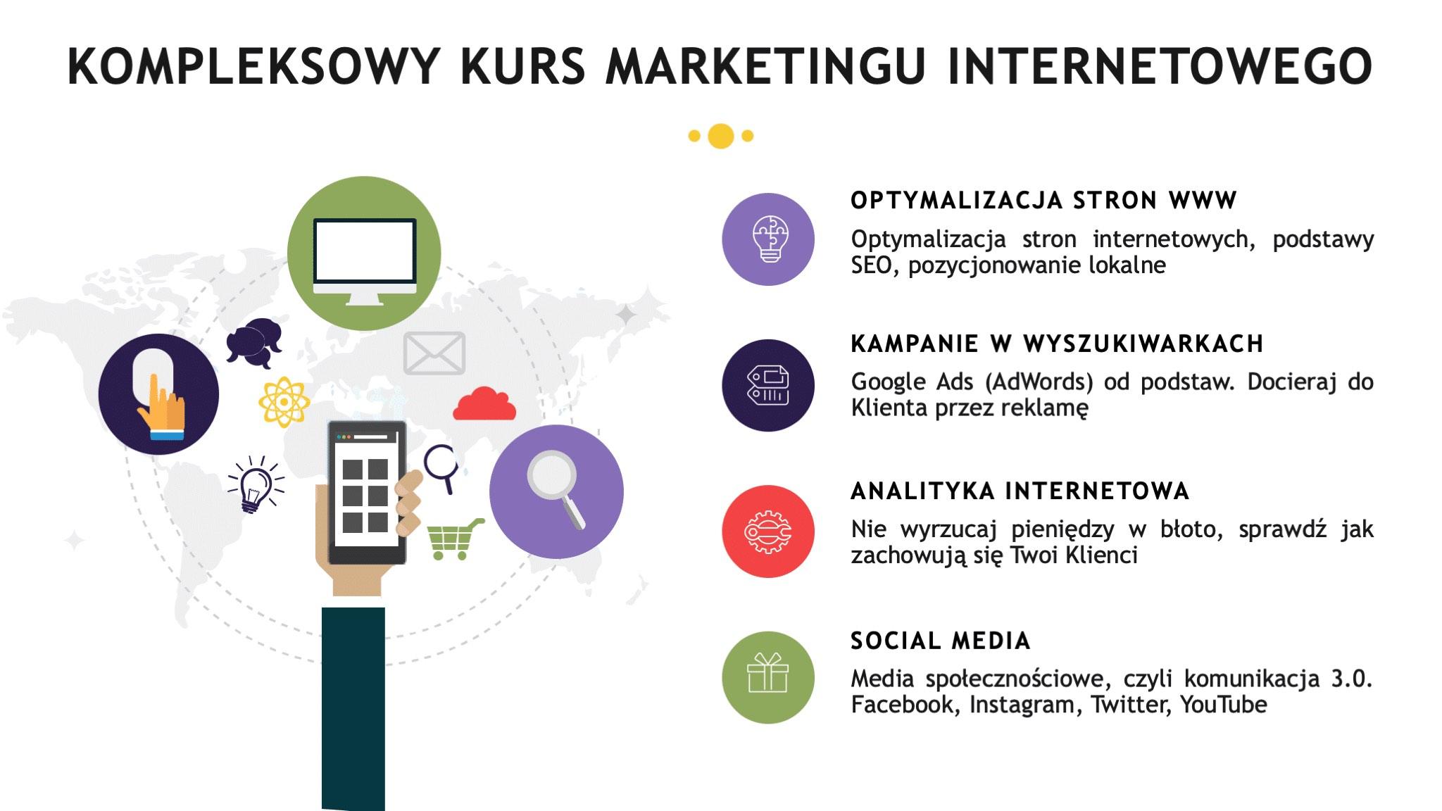 kurs marketingu internetowego